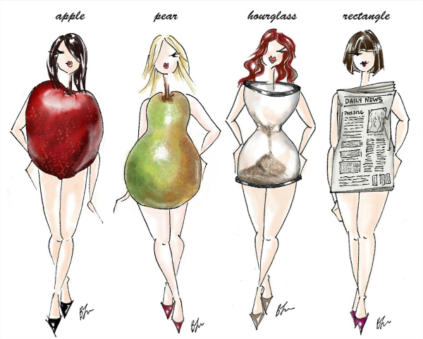 body shapes apple shape pear shape hourglass or inverted triangle ...
