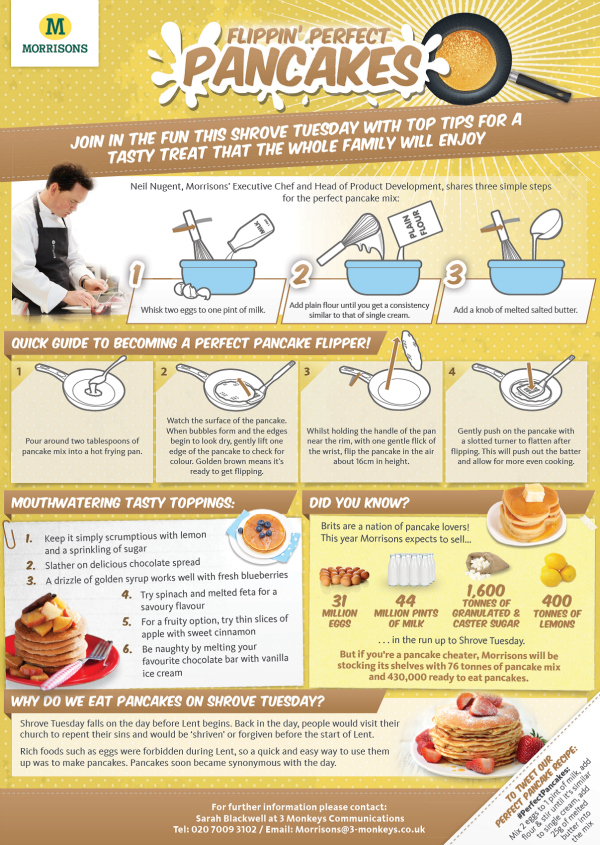 How to make perfect pancakes plus Win a Pancake Day Hamper from ...