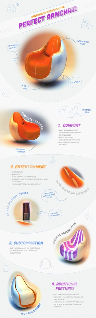 Perfect Armchair infographic (1)