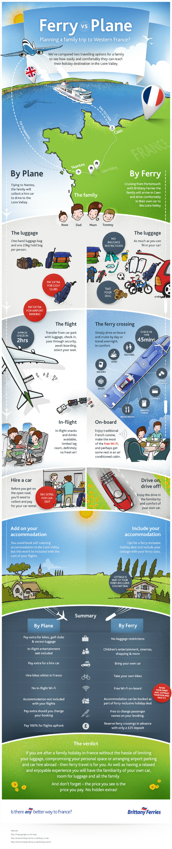 ferry-england-to-france-vs-plane-infographic
