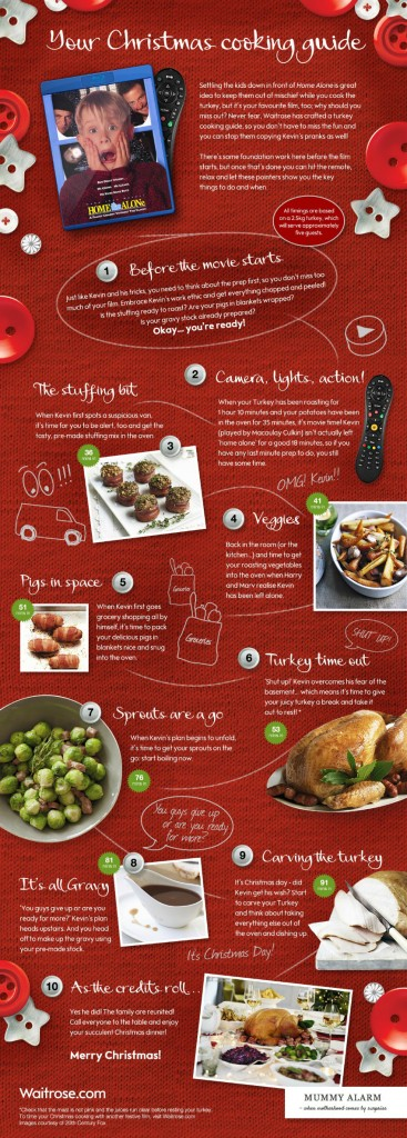 how to make the perfect christmas turkey