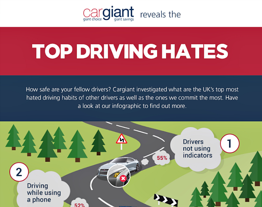 driving pet peeves, driving hates, how safe are your fellow drivers