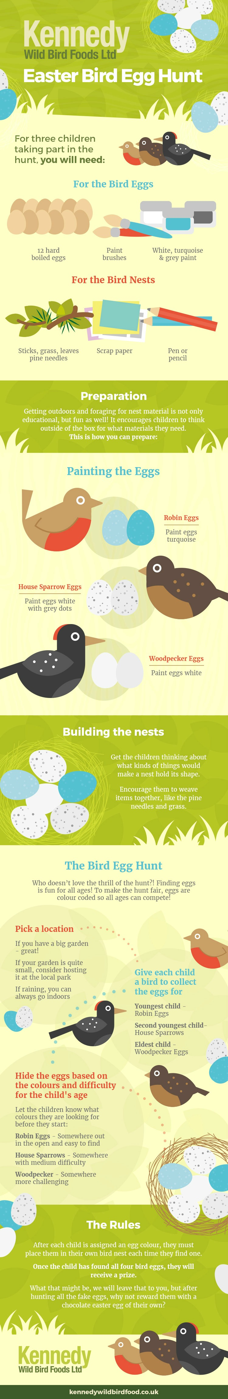 nature easter egg hunt learning about birds